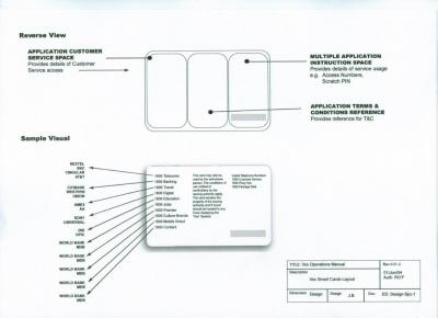VoxLabs Card Format - Reverse View